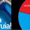 Campanha da Reforma – Acompanhe os números!