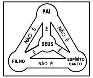 trindade2